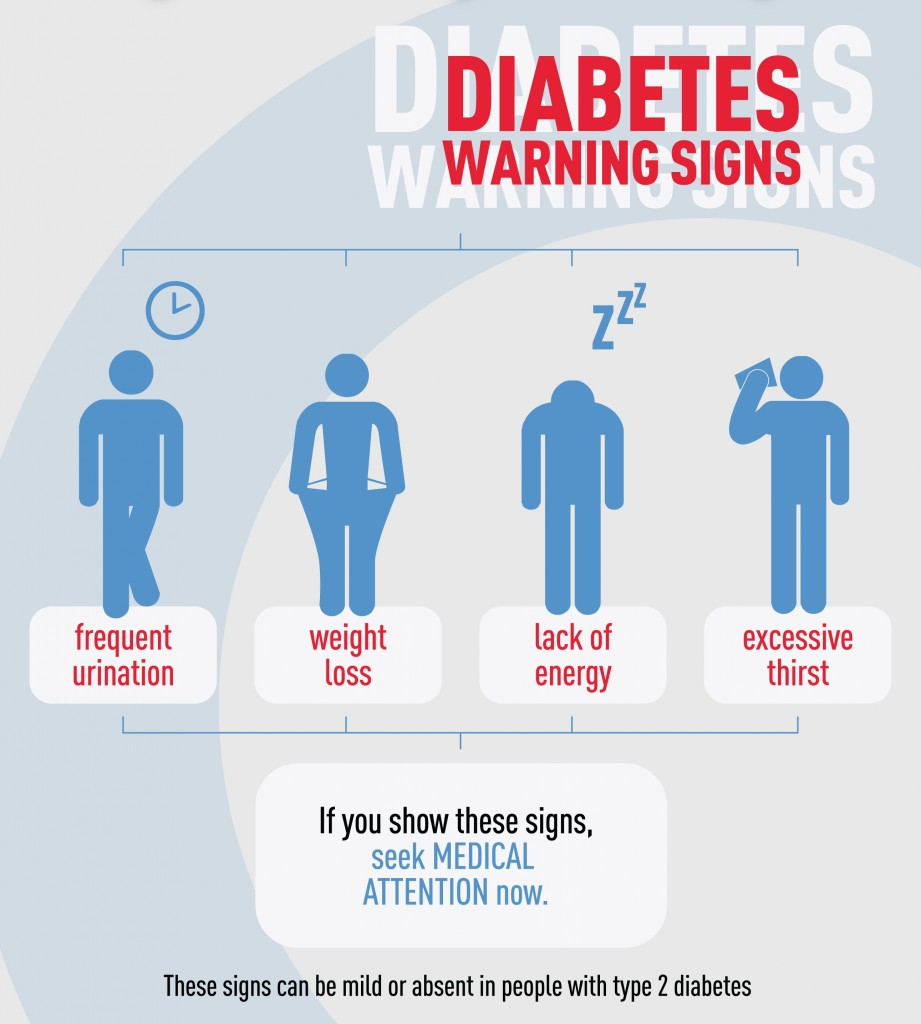 diabetes-warning-signs-921x1024.jpg