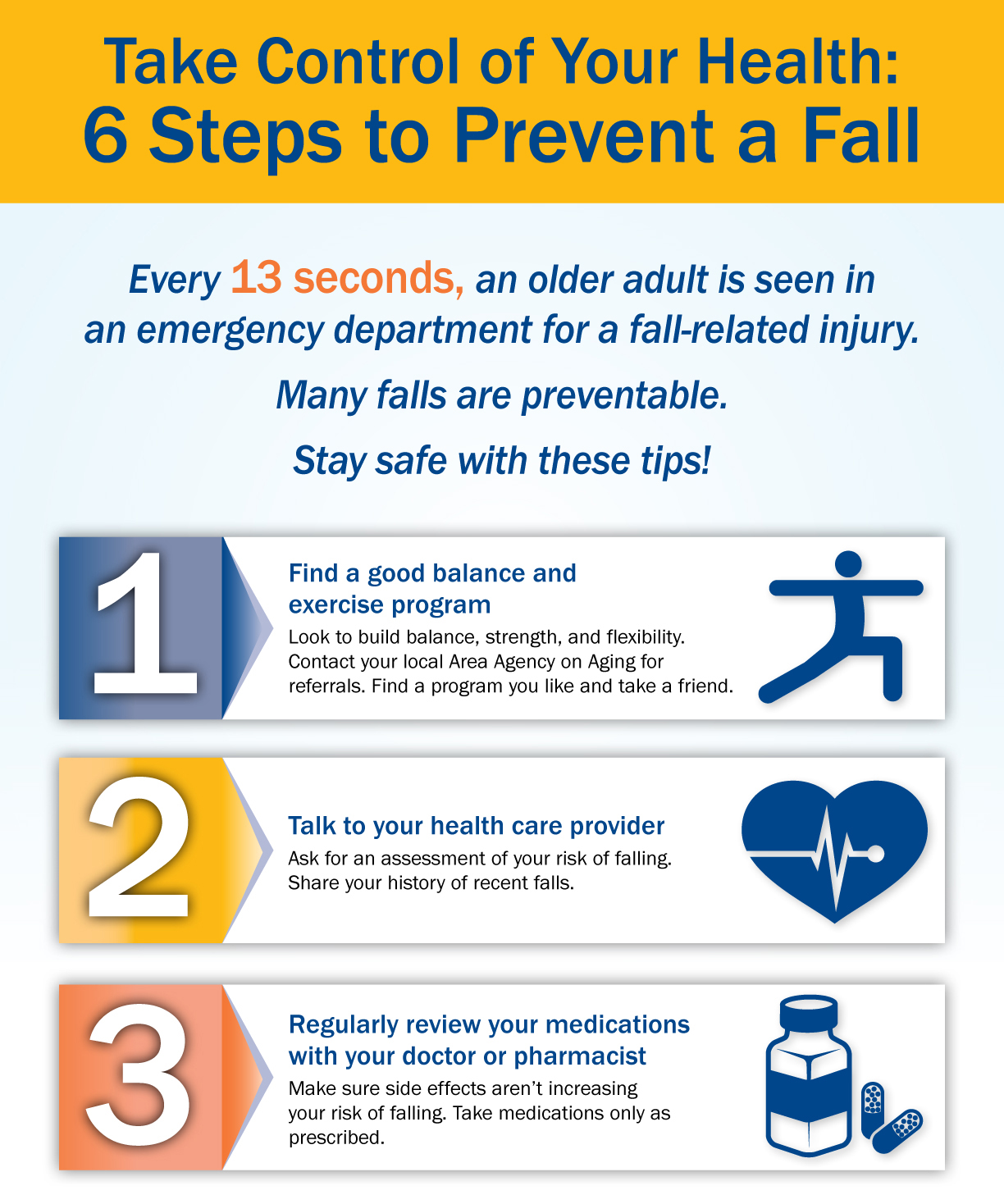 NCOA-6-Steps-to-Prevent-a-Fall-1