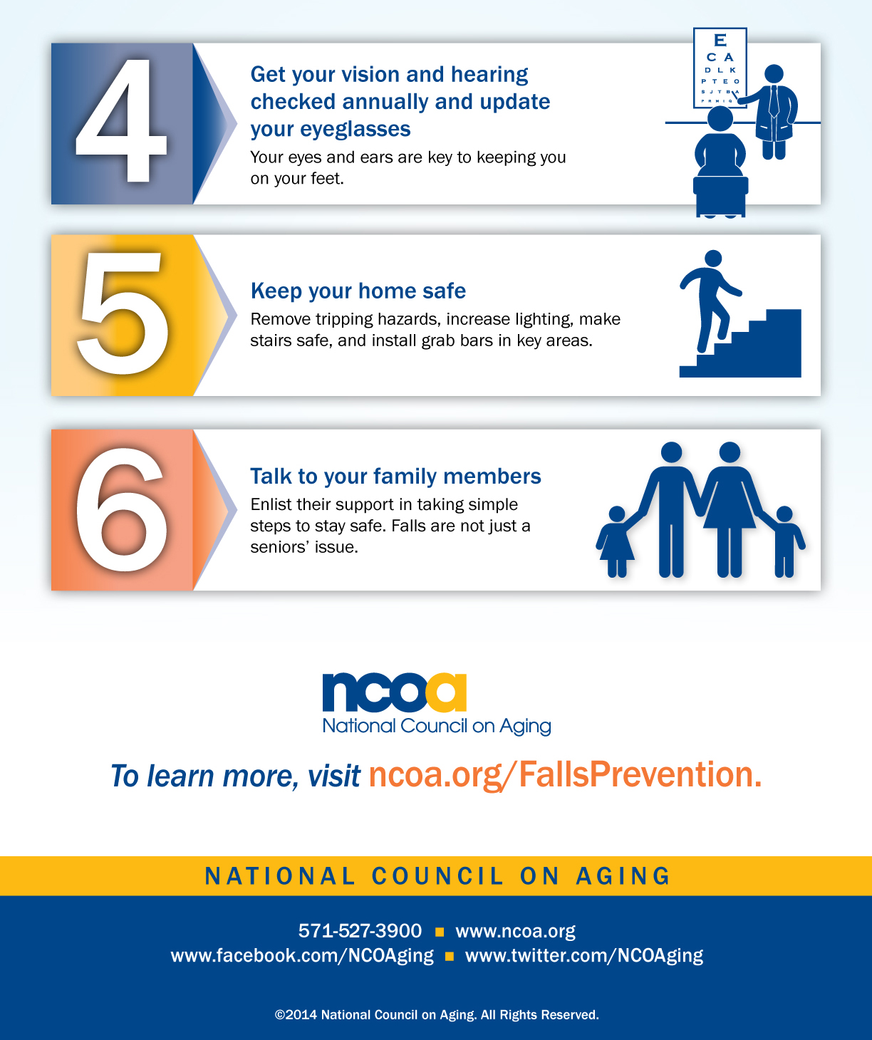 NCOA-6-Steps-to-Prevent-a-Fall-2